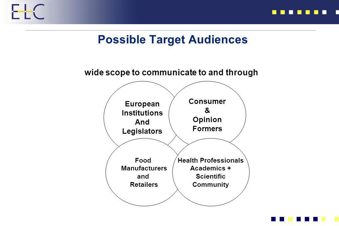Possible Target Audiences European Institutions And Legislators Consumer & Opinion Formers Food Manufacturers and Retailers Health Professionals Acade