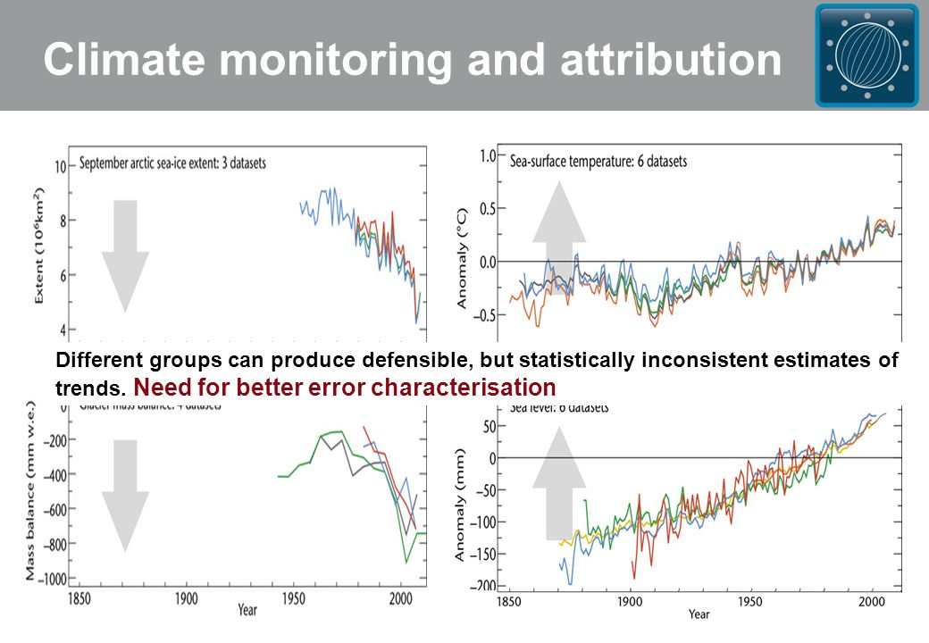 Error characterisation of CDRs An estimate of the errors for each CDR produced is essential for use in climate applications The types of errors recently defined by GCOS Accuracy: The rms difference between the single or averaged values of a variable and the truth.