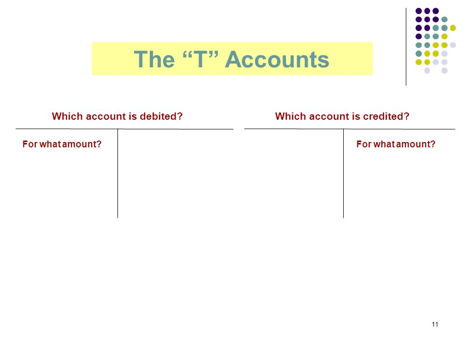 11 Which account is debited? For what amount? Which account is credited? For what amount? The T Accounts
