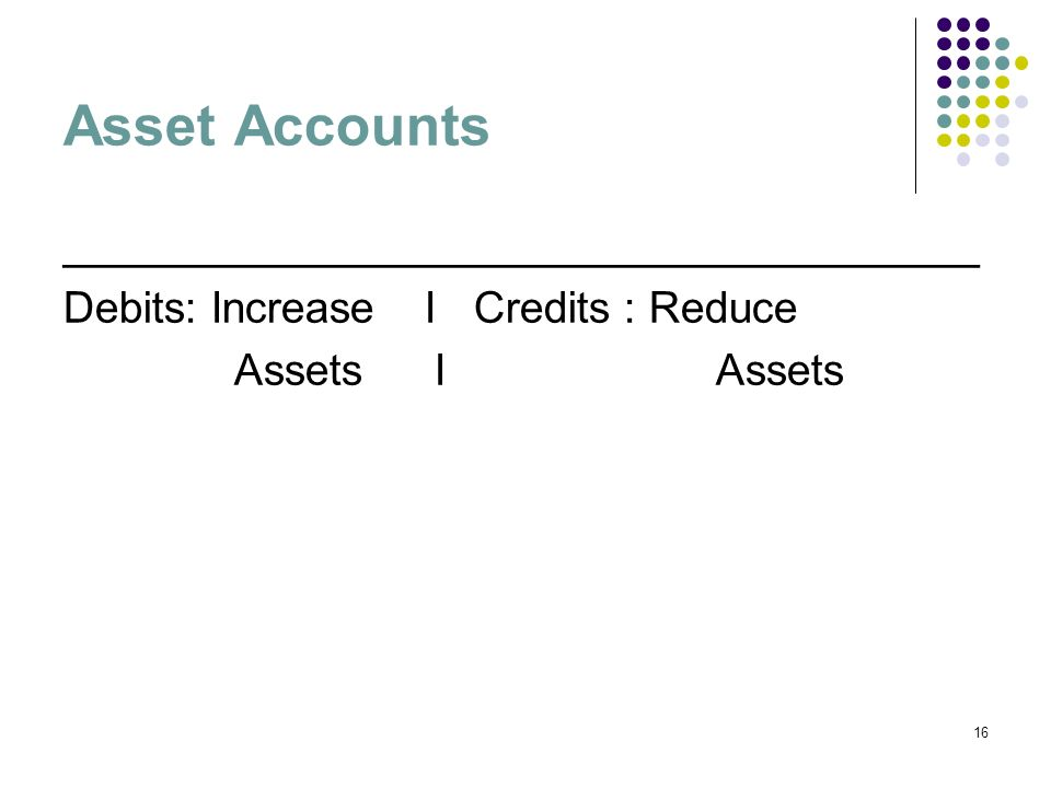 16 Asset Accounts ______________________________________ Debits: Increase I Credits : Reduce Assets I Assets