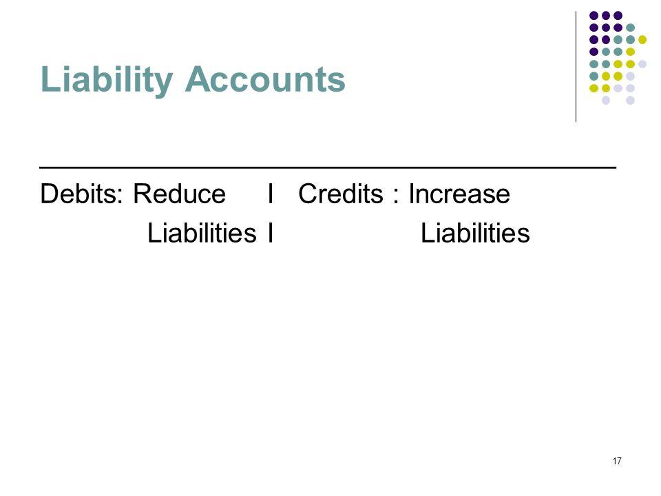 17 Liability Accounts ______________________________________ Debits: Reduce I Credits : Increase LiabilitiesI Liabilities