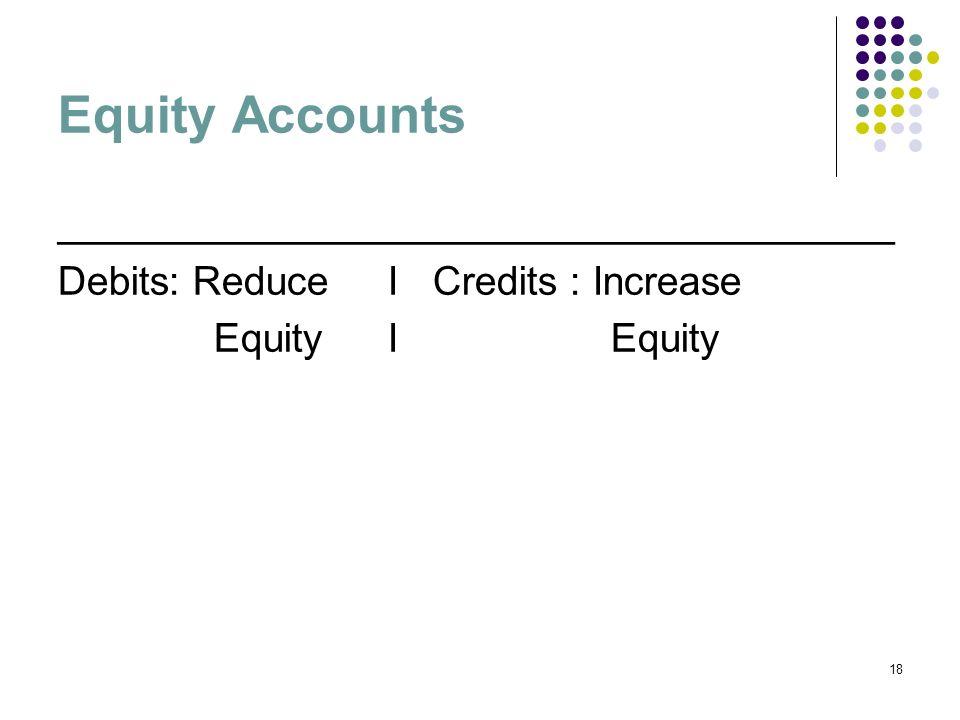 18 Equity Accounts ______________________________________ Debits: Reduce I Credits : Increase EquityI Equity