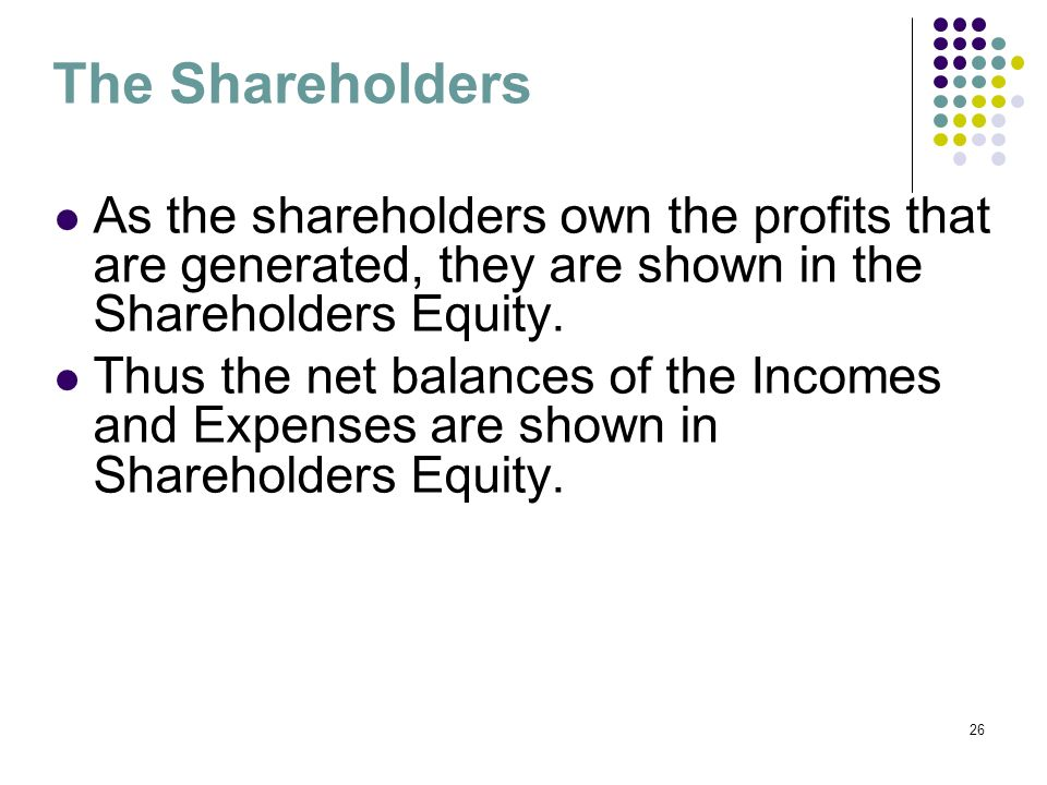 26 The Shareholders As the shareholders own the profits that are generated, they are shown in the Shareholders Equity. Thus the net balances of the In