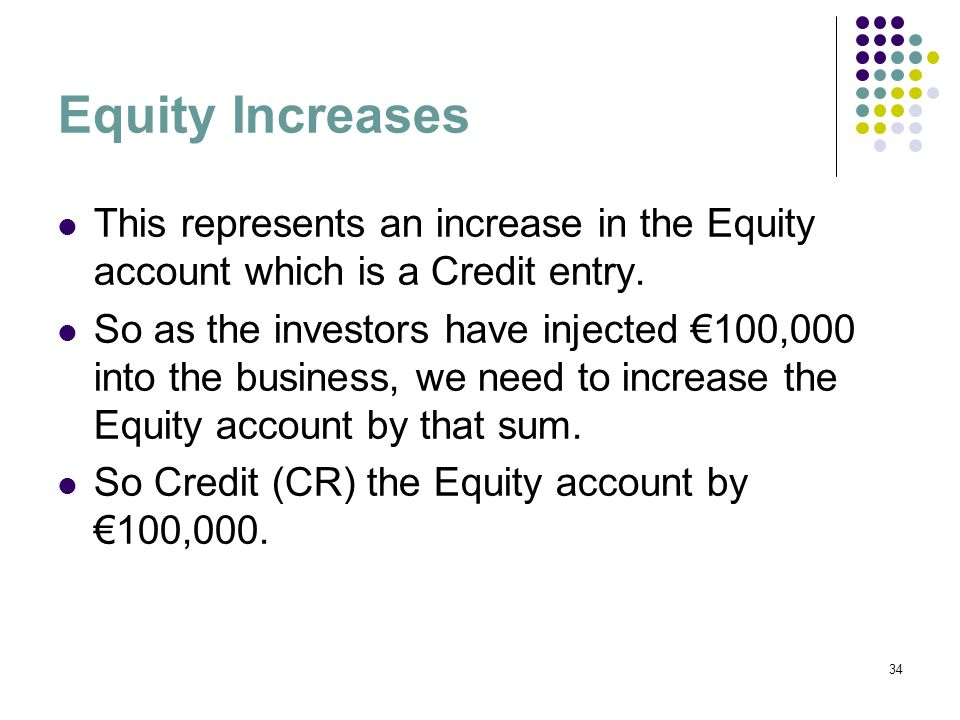 34 Equity Increases This represents an increase in the Equity account which is a Credit entry. So as the investors have injected 100,000 into the busi