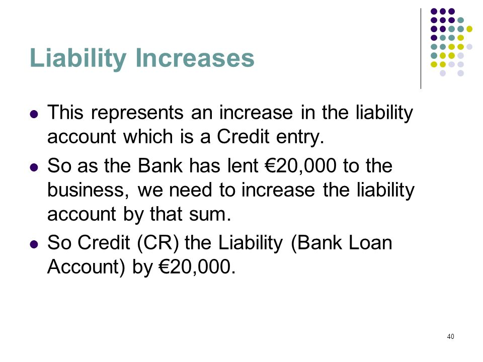 40 Liability Increases This represents an increase in the liability account which is a Credit entry. So as the Bank has lent 20,000 to the business, w