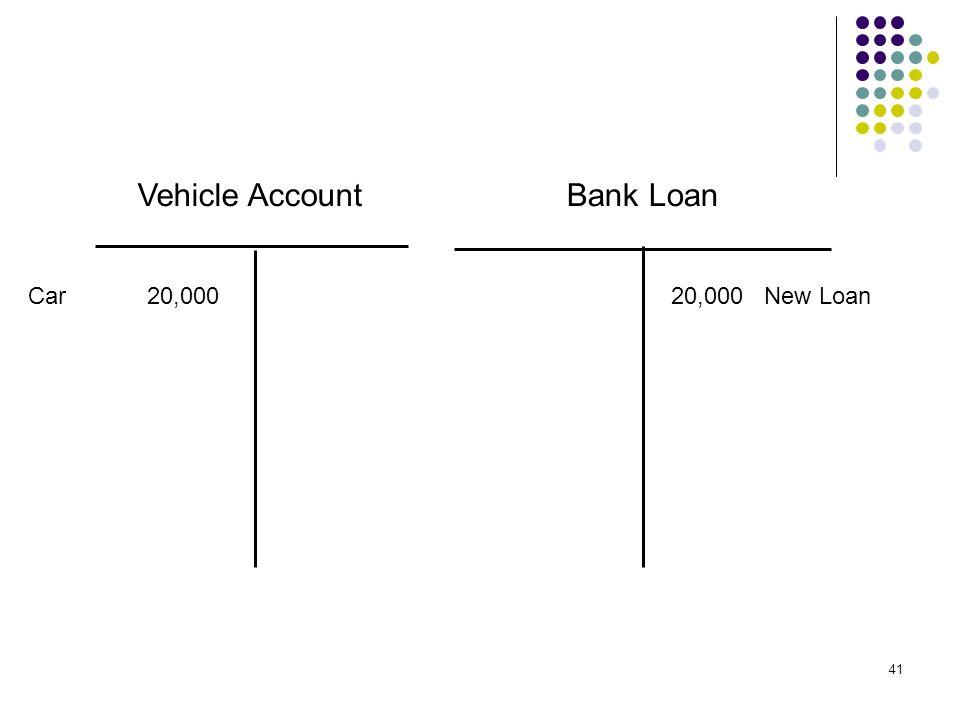 41 Vehicle AccountBank Loan Car 20,00020,000 New Loan