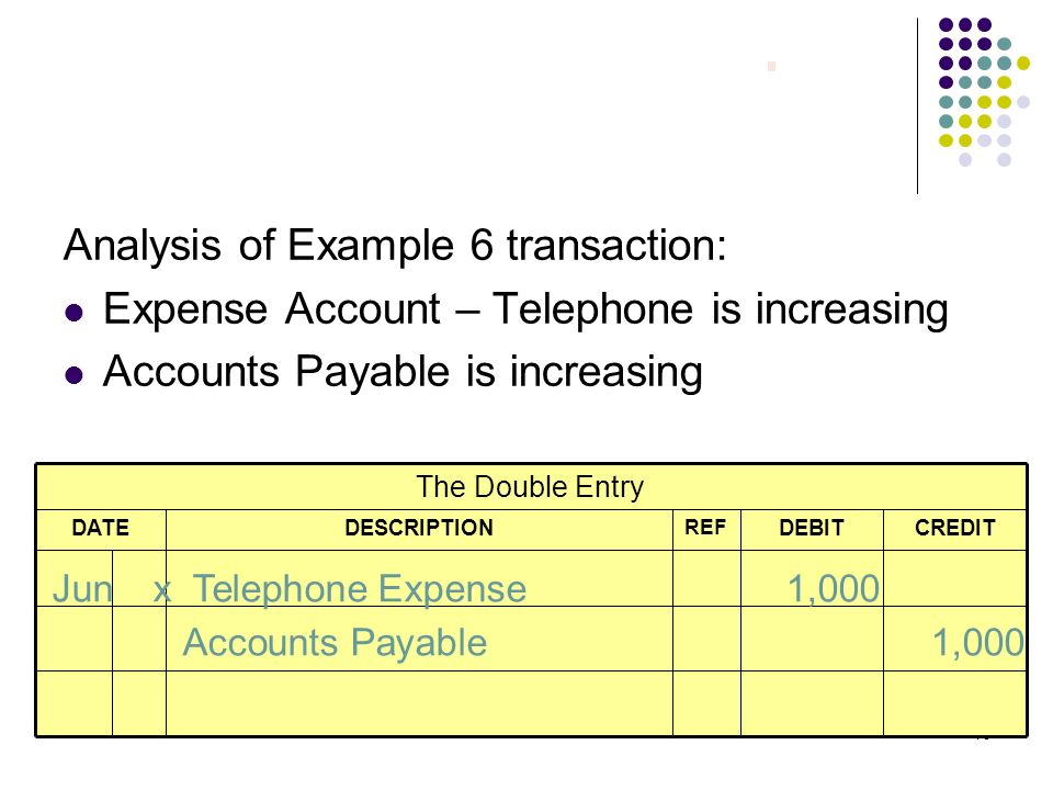 70 Analysis of Example 6 transaction: Expense Account – Telephone is increasing Accounts Payable is increasing CREDITDEBIT REF DESCRIPTIONDATE The Dou