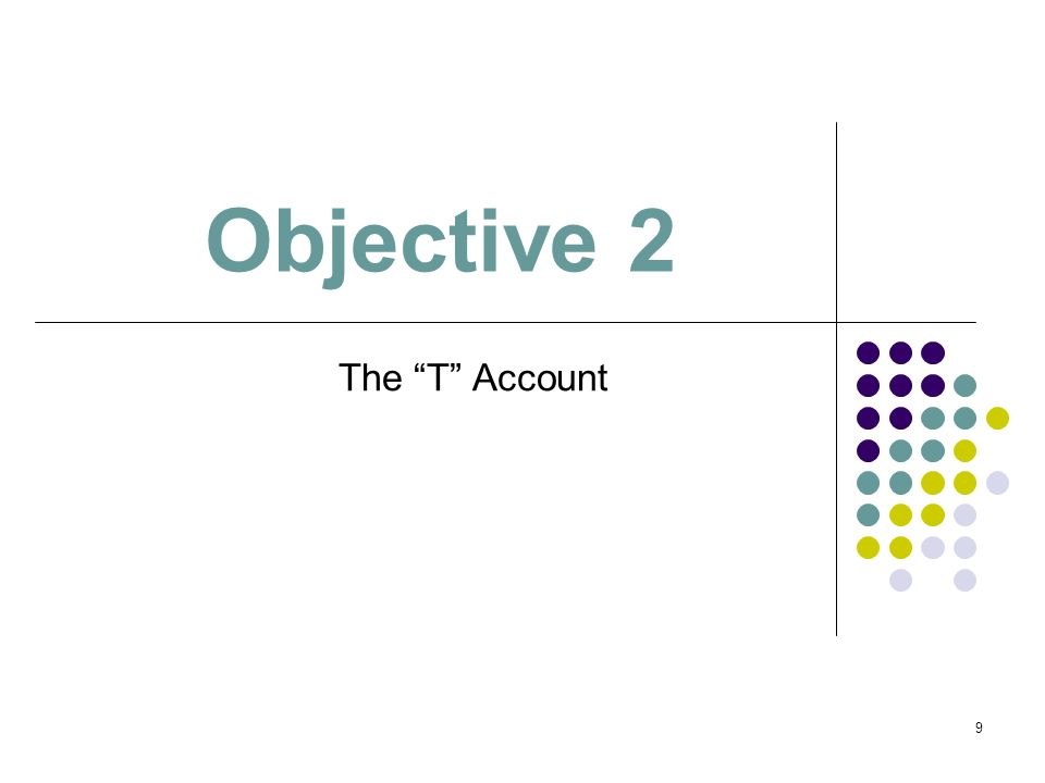 30 Objective 3 Work an actual example
