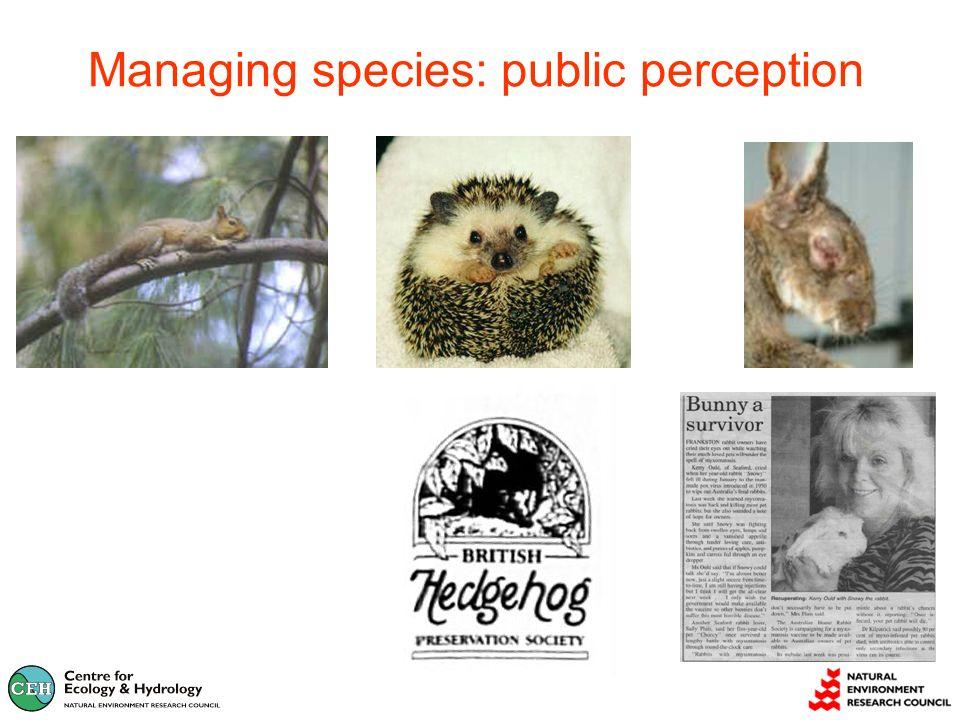 Managing species: public perception