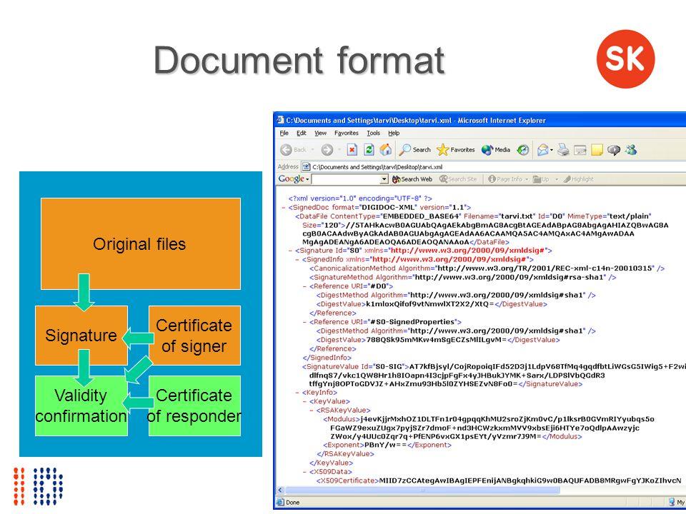 Document format Signature Certificate of signer Validity confirmation Certificate of responder Original files