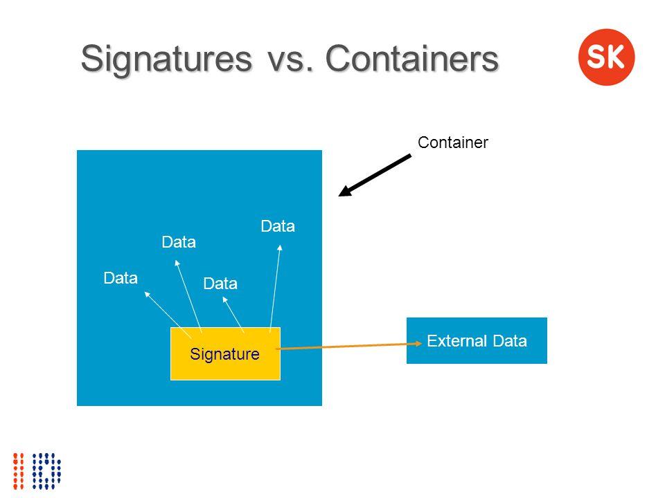 Signatures vs. Containers Signature Data Container External Data