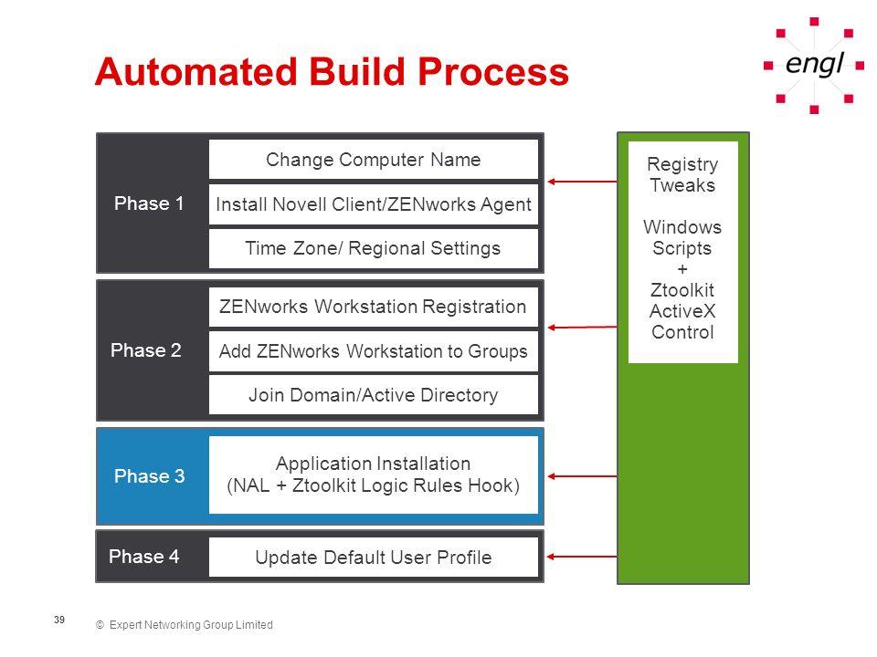 © Expert Networking Group Limited 39 Automated Build Process Phase 1 Phase 2 Change Computer Name ZENworks Workstation Registration Add ZENworks Works