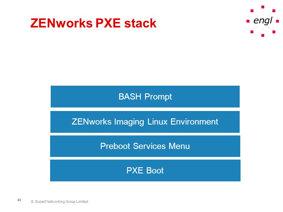 © Expert Networking Group Limited 43 ZENworks PXE stack PXE Boot Preboot Services Menu ZENworks Imaging Linux Environment BASH Prompt
