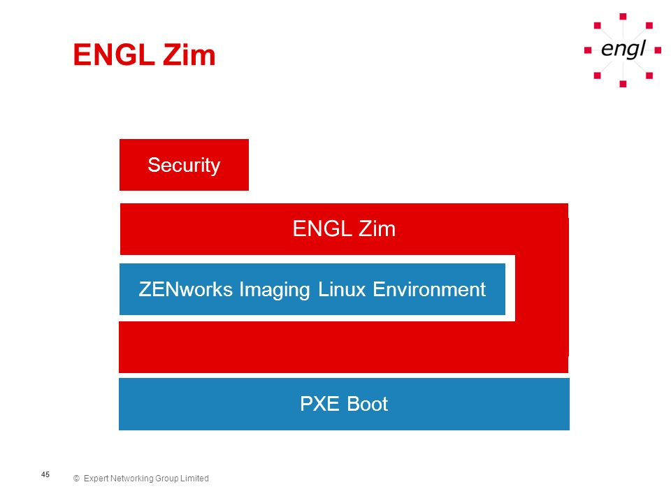 © Expert Networking Group Limited 45 ENGL Zim PXE Boot ZENworks Imaging Linux Environment ENGL Zim Security