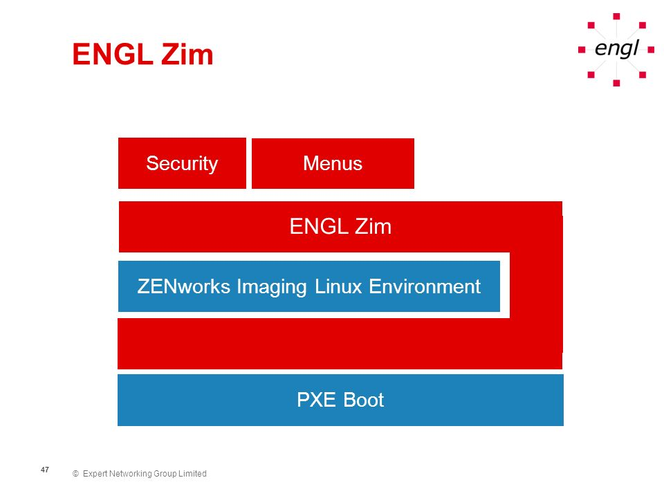 © Expert Networking Group Limited 47 ENGL Zim PXE Boot ZENworks Imaging Linux Environment ENGL Zim Security Menus
