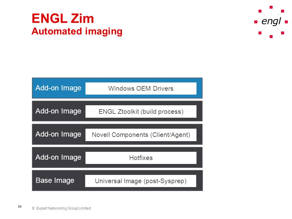 © Expert Networking Group Limited 50 ENGL Zim Automated imaging Base Image Universal Image (post-Sysprep) Add-on Image Hotfixes Add-on Image Novell Co