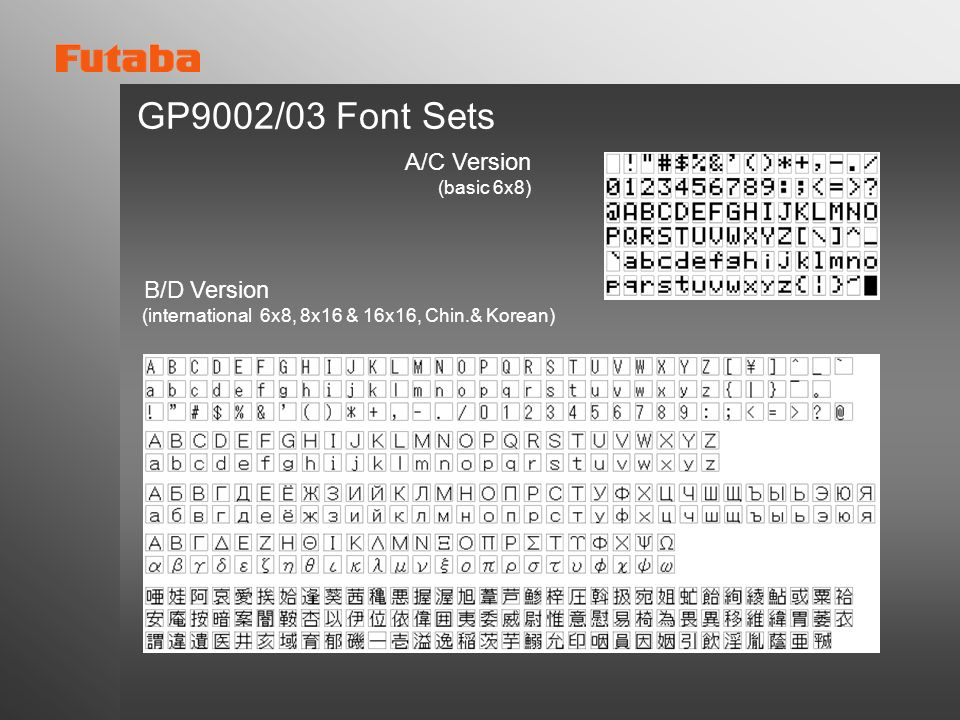 GP9002/03 Font Sets A/C Version (basic 6x8) B/D Version (international 6x8, 8x16 & 16x16, Chin.& Korean)