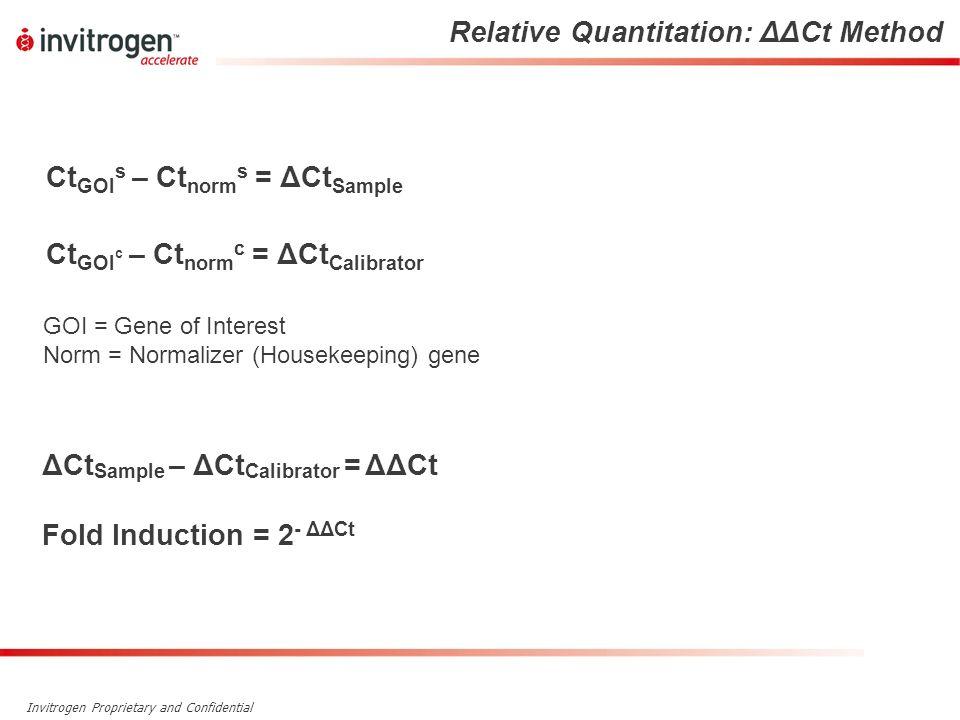 Invitrogen Proprietary and Confidential Relative Quantitation: ΔΔCt Method Ct GOI s – Ct norm s = ΔCt Sample Ct GOI c – Ct norm c = ΔCt Calibrator ΔCt