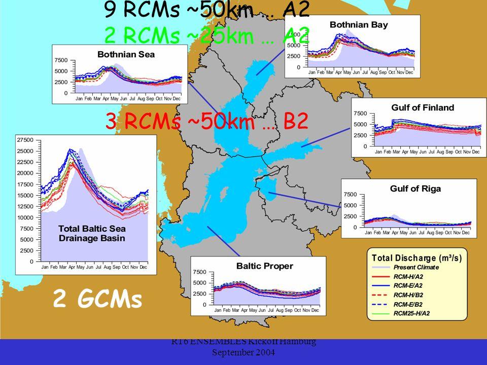 RT6 ENSEMBLES Kickoff Hamburg September 2004 9 RCMs ~50km … A2 2 RCMs ~25km … A2 3 RCMs ~50km … B2 2 GCMs