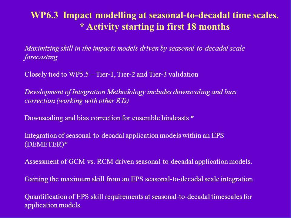 RT6 ENSEMBLES Kickoff Hamburg September 2004 WP6.3 Impact modelling at seasonal-to-decadal time scales.