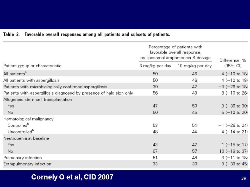 Cornely O et al, CID 2007 39