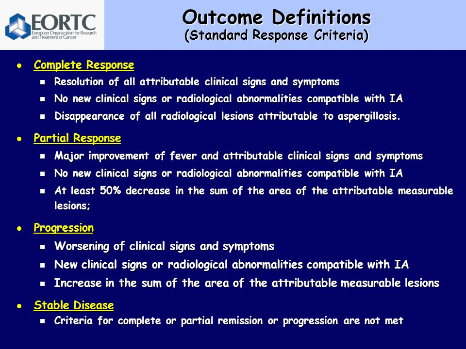 Outcome Definitions (Standard Response Criteria) Complete Response Complete Response Resolution of all attributable clinical signs and symptoms Resolution of all attributable clinical signs and symptoms No new clinical signs or radiological abnormalities compatible with IA No new clinical signs or radiological abnormalities compatible with IA Disappearance of all radiological lesions attributable to aspergillosis.