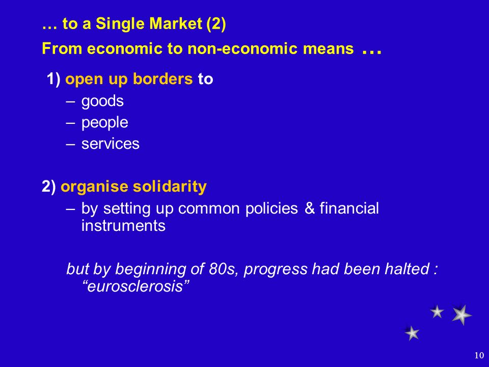 10 … to a Single Market (2) From economic to non-economic means … 1) open up borders to –goods –people –services 2) organise solidarity –by setting up