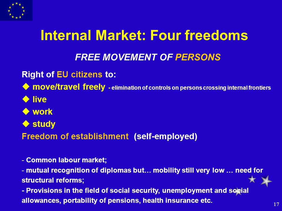 17 Internal Market: Four freedoms FREE MOVEMENT OF PERSONS Right of EU citizens to: u move/travel freely - elimination of controls on persons crossing