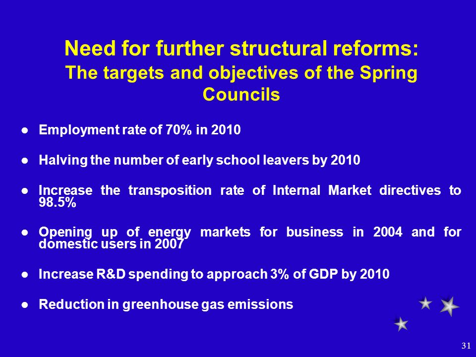 31 Need for further structural reforms: The targets and objectives of the Spring Councils Employment rate of 70% in 2010 Halving the number of early s