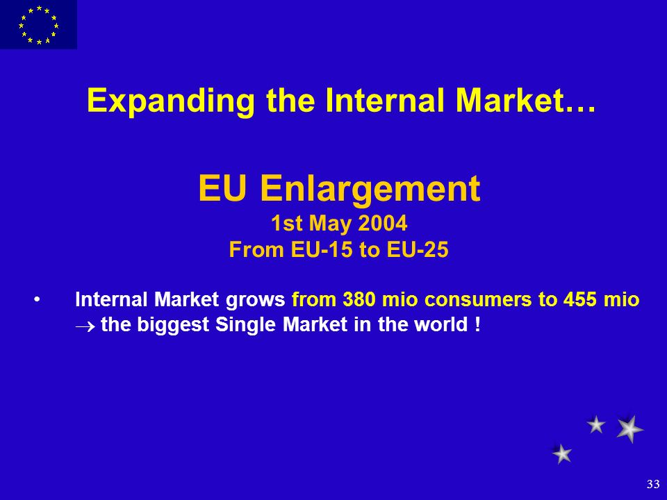 33 Expanding the Internal Market… EU Enlargement 1st May 2004 From EU-15 to EU-25 Internal Market grows from 380 mio consumers to 455 mio the biggest