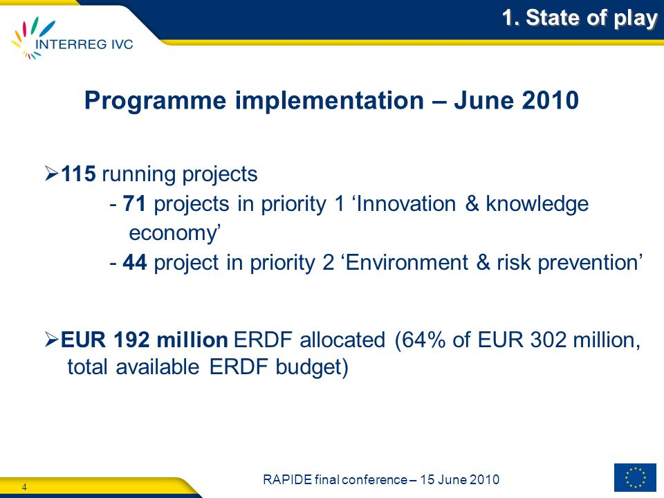 4 RAPIDE final conference – 15 June 2010 Programme implementation – June running projects - 71 projects in priority 1 Innovation & knowledge economy - 44 project in priority 2 Environment & risk prevention EUR 192 million ERDF allocated (64% of EUR 302 million, total available ERDF budget) 1.