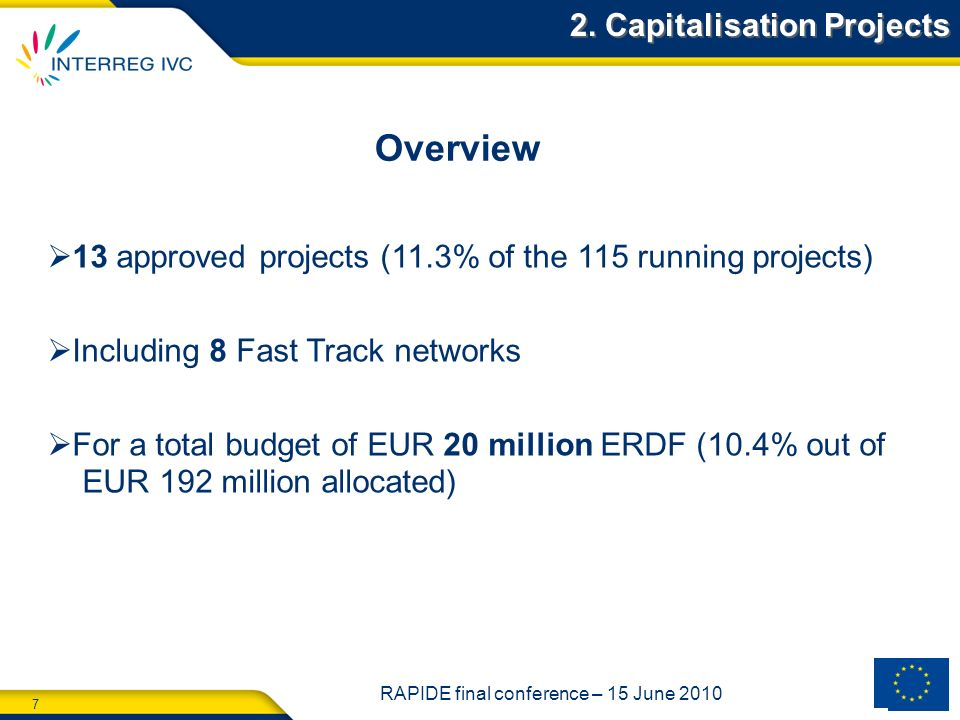 7 RAPIDE final conference – 15 June 2010 Overview 13 approved projects (11.3% of the 115 running projects) Including 8 Fast Track networks For a total budget of EUR 20 million ERDF (10.4% out of EUR 192 million allocated) 2.