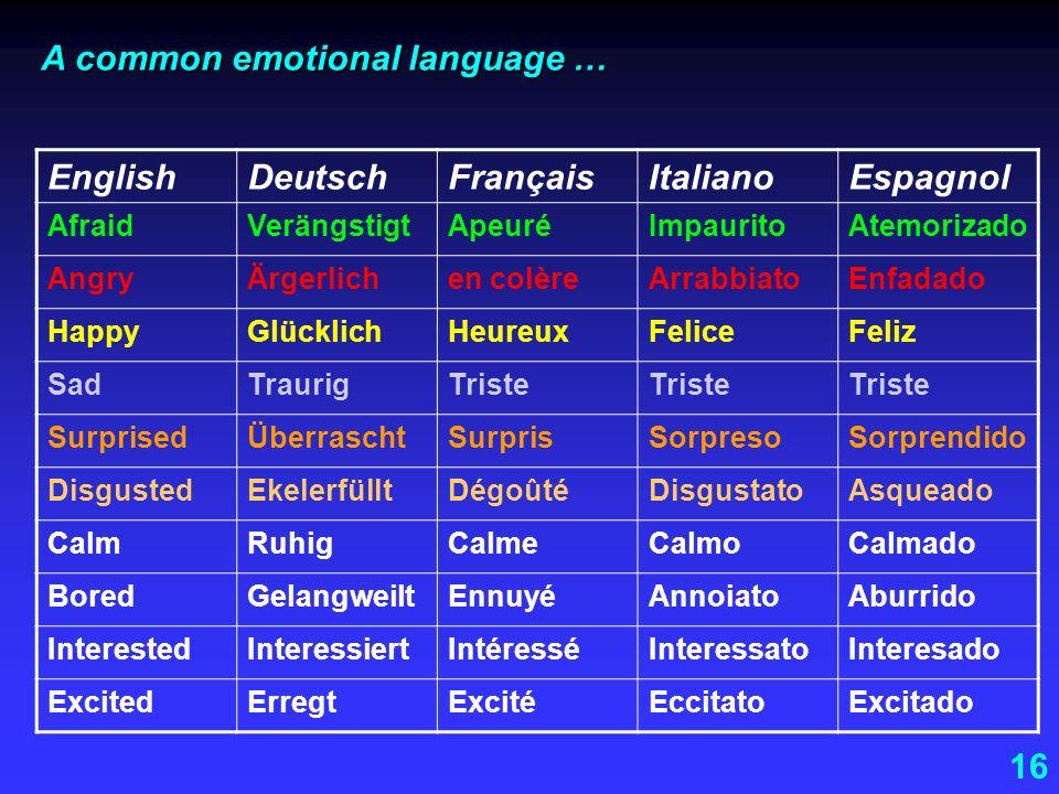 16 EnglishDeutschFrançaisItalianoEspagnol AfraidVerängstigtApeuréImpauritoAtemorizado AngryÄrgerlichen colèreArrabbiatoEnfadado HappyGlücklichHeureuxF