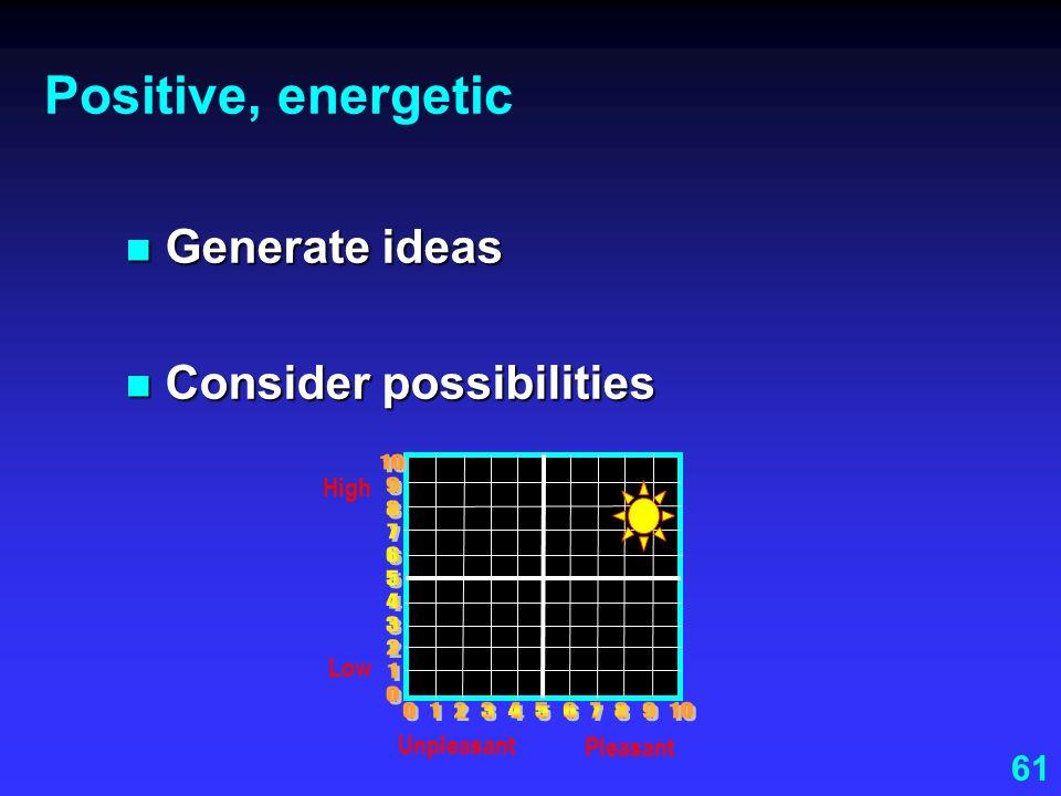 61 Positive, energetic Generate ideas Generate ideas Consider possibilities Consider possibilities Pleasant Unpleasant High Low