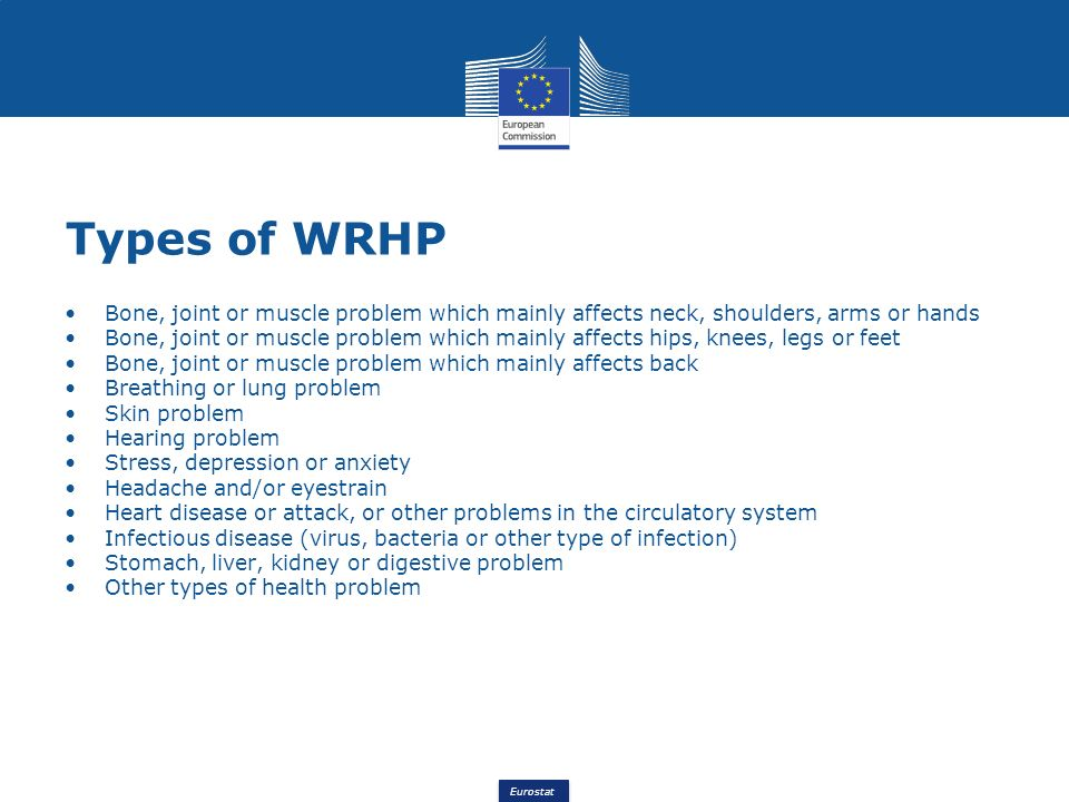 Eurostat Types of WRHP Bone, joint or muscle problem which mainly affects neck, shoulders, arms or hands Bone, joint or muscle problem which mainly af