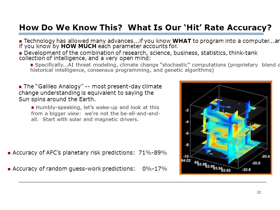 22 How Do We Know This? What Is Our Hit Rate Accuracy? Technology has allowed many advances...if you know WHAT to program into a computer...and if you