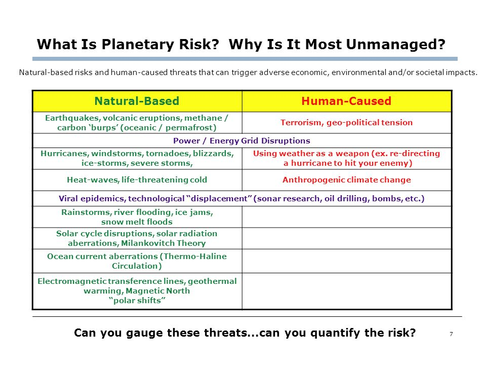 7 What Is Planetary Risk? Why Is It Most Unmanaged? Can you gauge these threats...can you quantify the risk? Natural-BasedHuman-Caused Earthquakes, vo