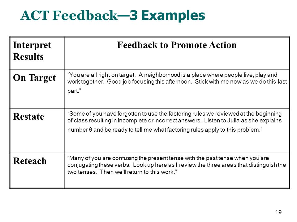 19 ACT Feedback 3 Examples Interpret Results Feedback to Promote Action On Target You are all right on target. A neighborhood is a place where people