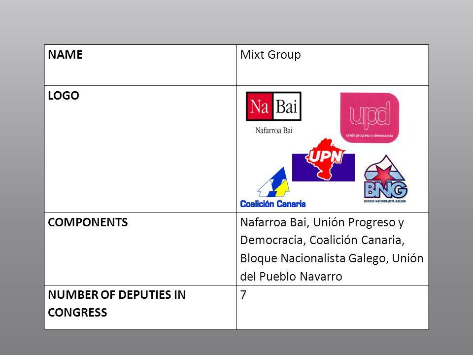 NAMEMixt Group LOGO COMPONENTS Nafarroa Bai, Unión Progreso y Democracia, Coalición Canaria, Bloque Nacionalista Galego, Unión del Pueblo Navarro NUMB