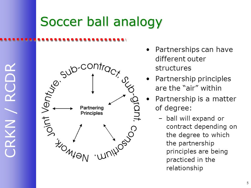 CRKN / RCDR 5 Soccer ball analogy Partnerships can have different outer structures Partnership principles are the air within Partnership is a matter of degree: –ball will expand or contract depending on the degree to which the partnership principles are being practiced in the relationship