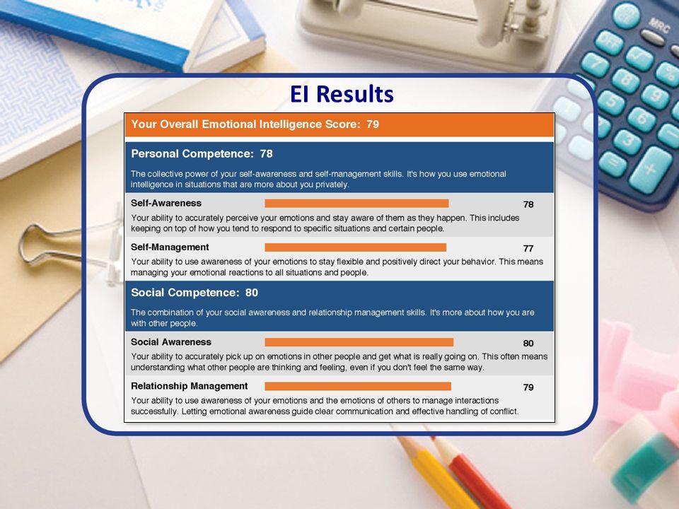 EI Results