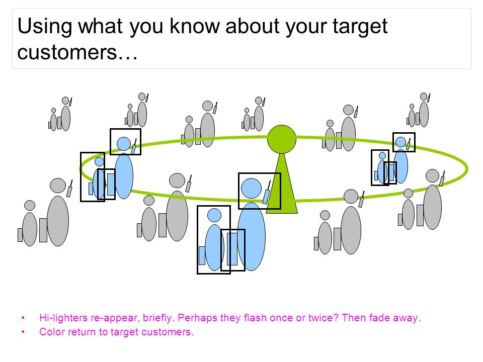 Using what you know about your target customers… Hi-lighters re-appear, briefly. Perhaps they flash once or twice? Then fade away. Color return to tar