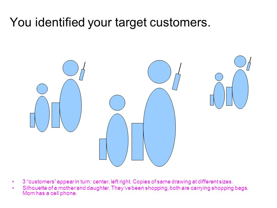 You identified your target customers. 3 customers appear in turn: center, left right. Copies of same drawing at different sizes. Silhouette of a mothe