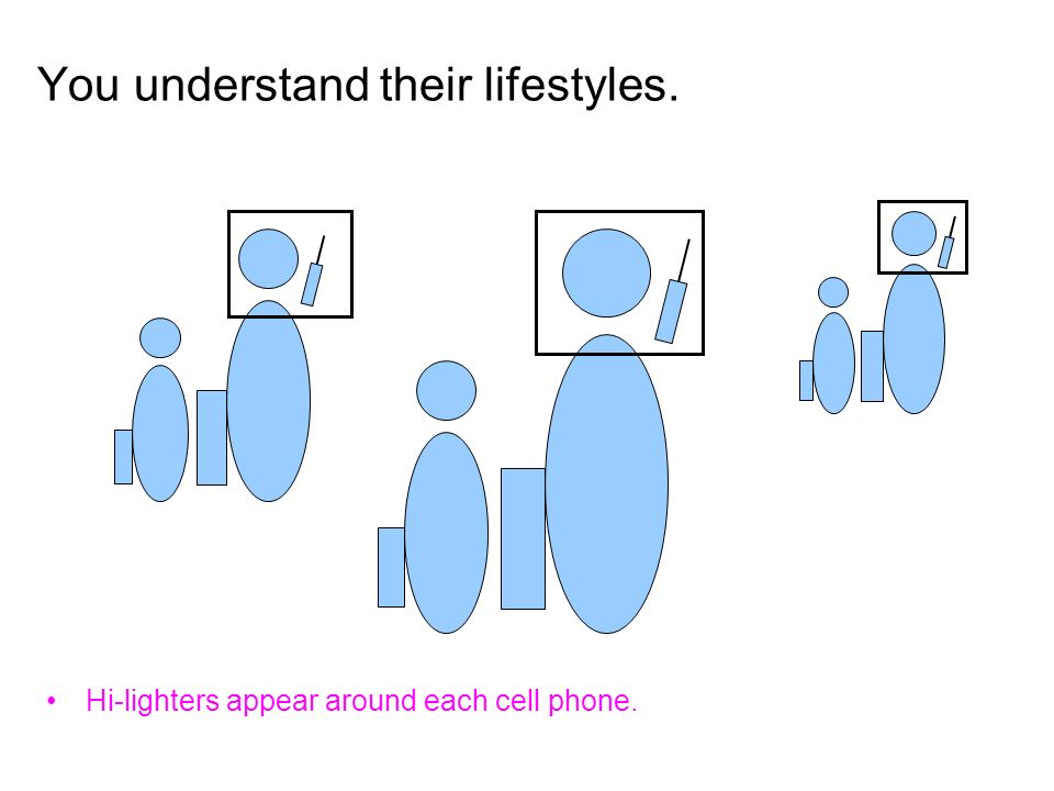 You understand their lifestyles. Hi-lighters appear around each cell phone.