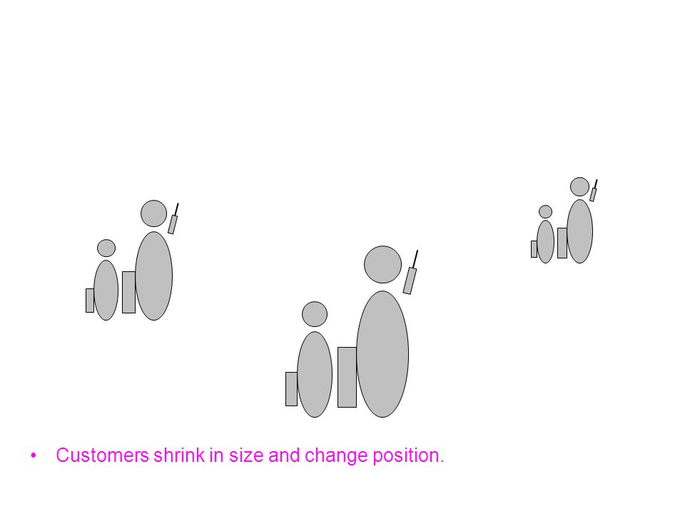 Customers shrink in size and change position.