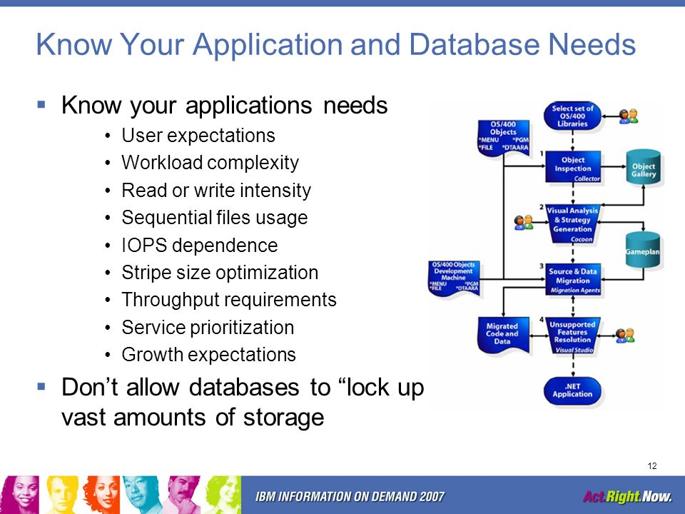11 Application and Database Characteristics