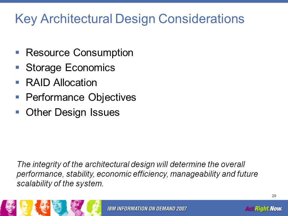 28 Architectural Design Strategy