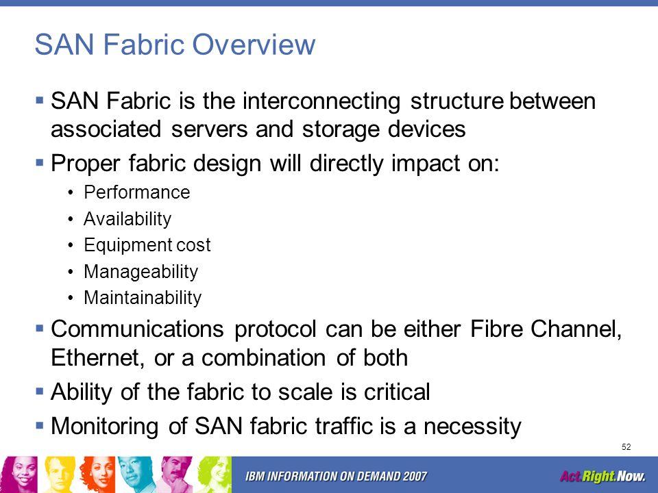 51 SAN Fabric Network