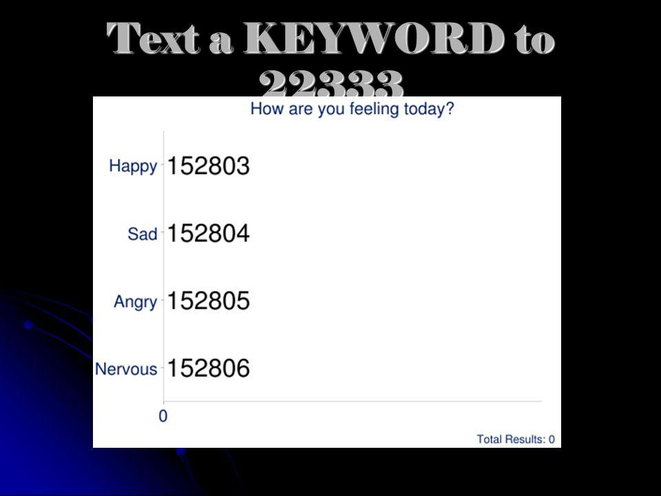 Text a KEYWORD to 22333