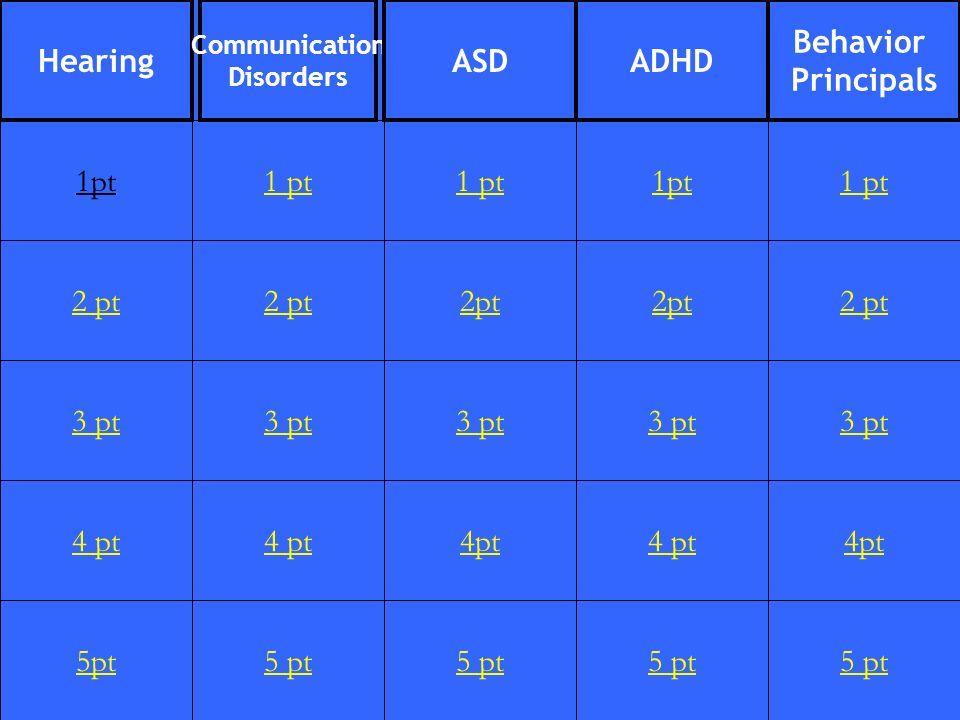 2 pt 3 pt 4 pt 5pt 1 pt 2 pt 3 pt 4 pt 5 pt 1 pt 2pt 3 pt 4pt 5 pt 1pt 2pt 3 pt 4 pt 5 pt 1 pt 2 pt 3 pt 4pt 5 pt 1pt Hearing Communication Disorders ASDADHD Behavior Principals